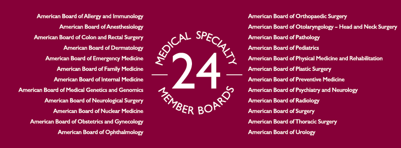 medical specialties banner