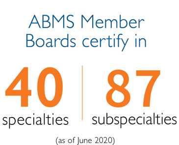 ABMS Member Boards certify in 40 specialties and 87 subspecialties as of June 2020